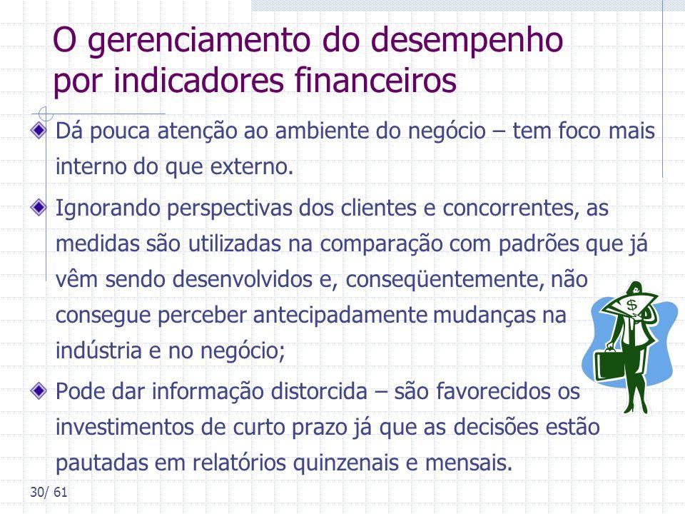 30/ 61 O gerenciamento do desempenho por indicadores financeiros Dá pouca atenção ao ambiente do negócio – tem foco mais interno do que externo. Ignor