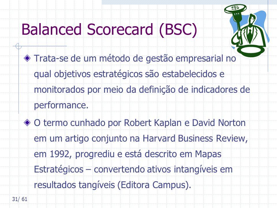 31/ 61 Balanced Scorecard (BSC) Trata-se de um método de gestão empresarial no qual objetivos estratégicos são estabelecidos e monitorados por meio da