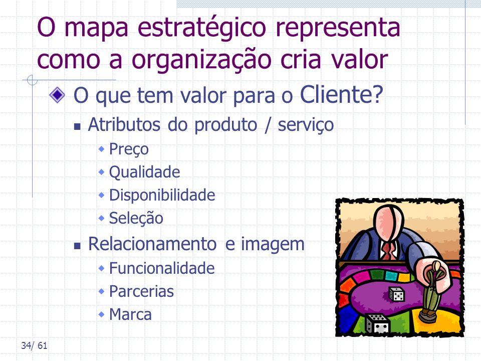 34/ 61 O mapa estratégico representa como a organização cria valor O que tem valor para o Cliente? Atributos do produto / serviço Preço Qualidade Disp