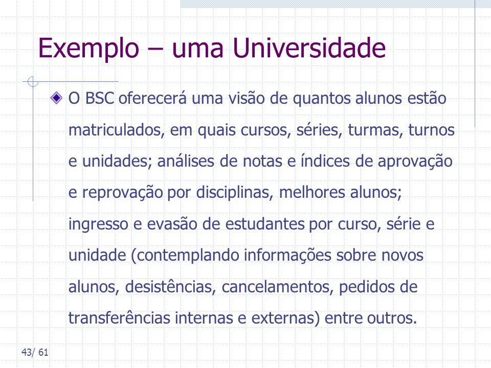 43/ 61 Exemplo – uma Universidade O BSC oferecerá uma visão de quantos alunos estão matriculados, em quais cursos, séries, turmas, turnos e unidades;