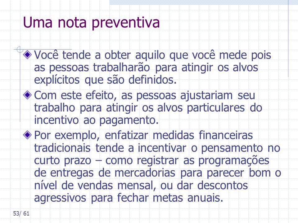 53/ 61 Uma nota preventiva Você tende a obter aquilo que você mede pois as pessoas trabalharão para atingir os alvos explícitos que são definidos. Com