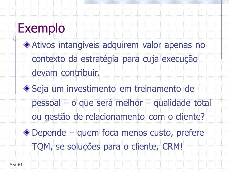 55/ 61 Exemplo Ativos intangíveis adquirem valor apenas no contexto da estratégia para cuja execução devam contribuir. Seja um investimento em treinam