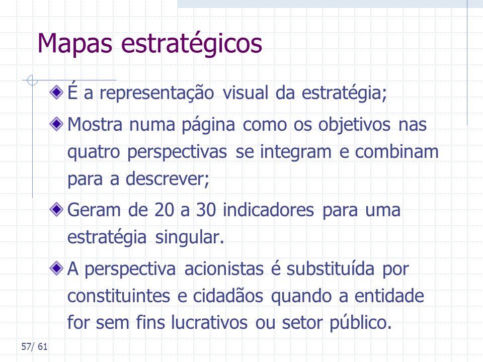 57/ 61 Mapas estratégicos É a representação visual da estratégia; Mostra numa página como os objetivos nas quatro perspectivas se integram e combinam