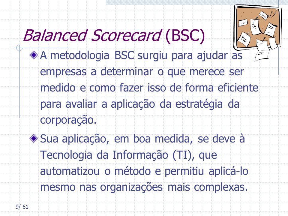 9/ 61 Balanced Scorecard (BSC) A metodologia BSC surgiu para ajudar as empresas a determinar o que merece ser medido e como fazer isso de forma eficie