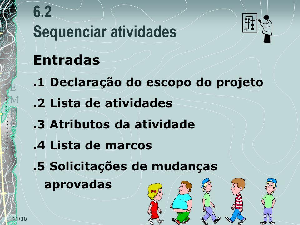 TEMPOTEMPO 11/36 6.2 Sequenciar atividades Entradas.1 Declaração do escopo do projeto.2 Lista de atividades.3 Atributos da atividade.4 Lista de marcos.5 Solicitações de mudanças aprovadas