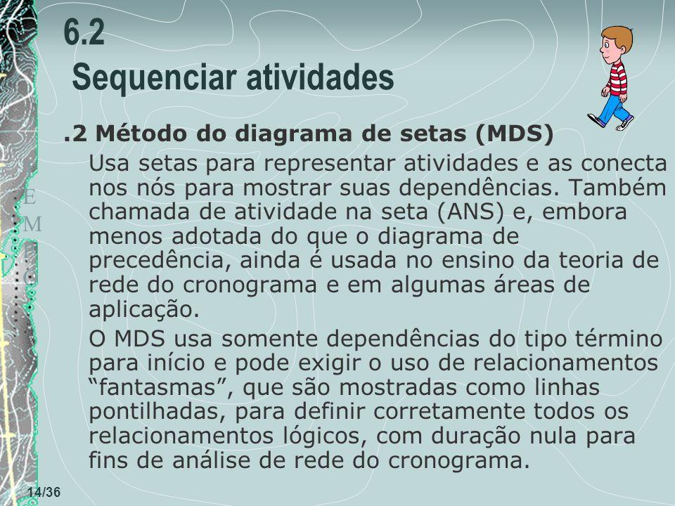 TEMPOTEMPO 14/36 6.2 Sequenciar atividades.2 Método do diagrama de setas (MDS) Usa setas para representar atividades e as conecta nos nós para mostrar