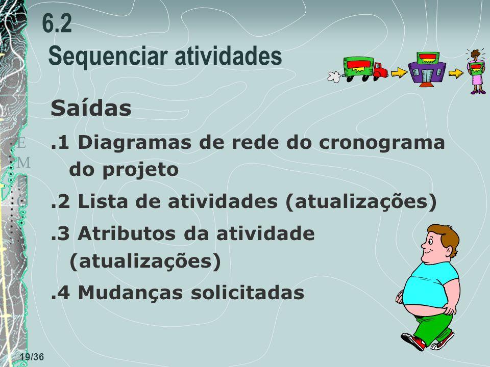 TEMPOTEMPO 19/36 6.2 Sequenciar atividades Saídas.1 Diagramas de rede do cronograma do projeto.2 Lista de atividades (atualizações).3 Atributos da atividade (atualizações).4 Mudanças solicitadas