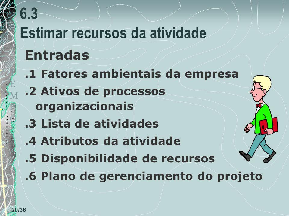 TEMPOTEMPO 20/36 6.3 Estimar recursos da atividade Entradas.1 Fatores ambientais da empresa.2 Ativos de processos organizacionais.3 Lista de atividades.4 Atributos da atividade.5 Disponibilidade de recursos.6 Plano de gerenciamento do projeto