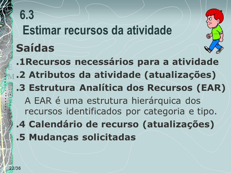 TEMPOTEMPO 22/36 6.3 Estimar recursos da atividade Saídas.1Recursos necessários para a atividade.2 Atributos da atividade (atualizações).3 Estrutura Analítica dos Recursos (EAR) A EAR é uma estrutura hierárquica dos recursos identificados por categoria e tipo..4 Calendário de recurso (atualizações).5 Mudanças solicitadas