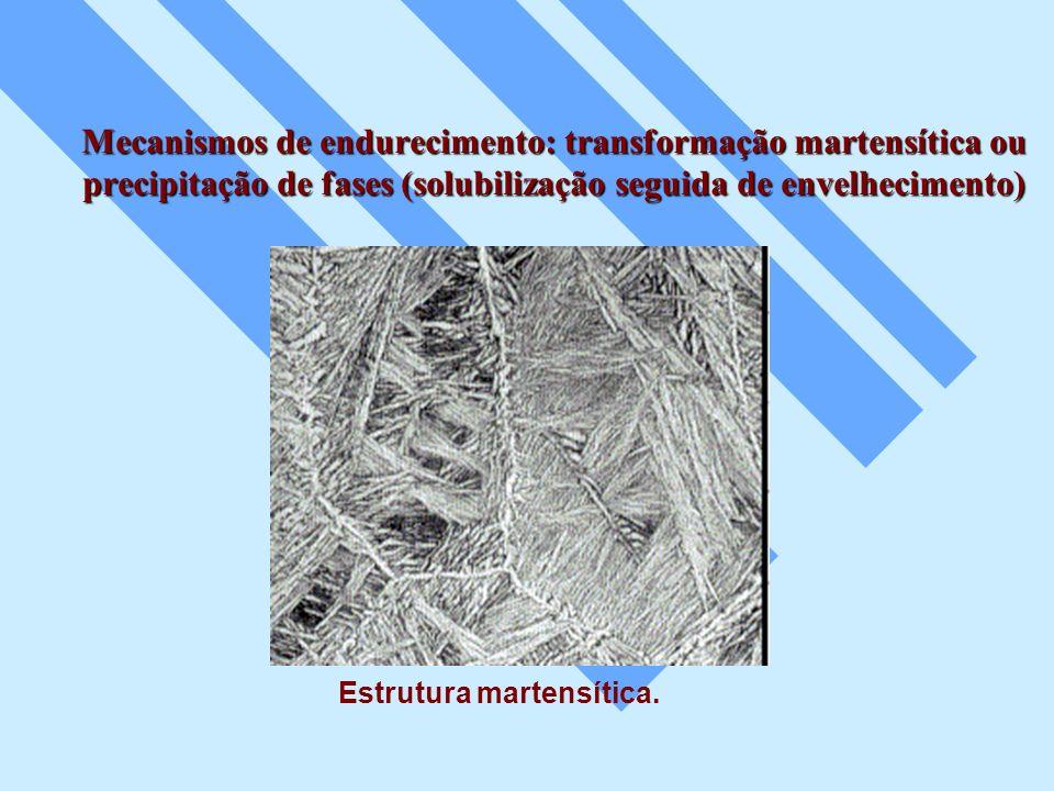 Estrutura martensítica. Mecanismos de endurecimento: transformação martensítica ou precipitação de fases (solubilização seguida de envelhecimento)