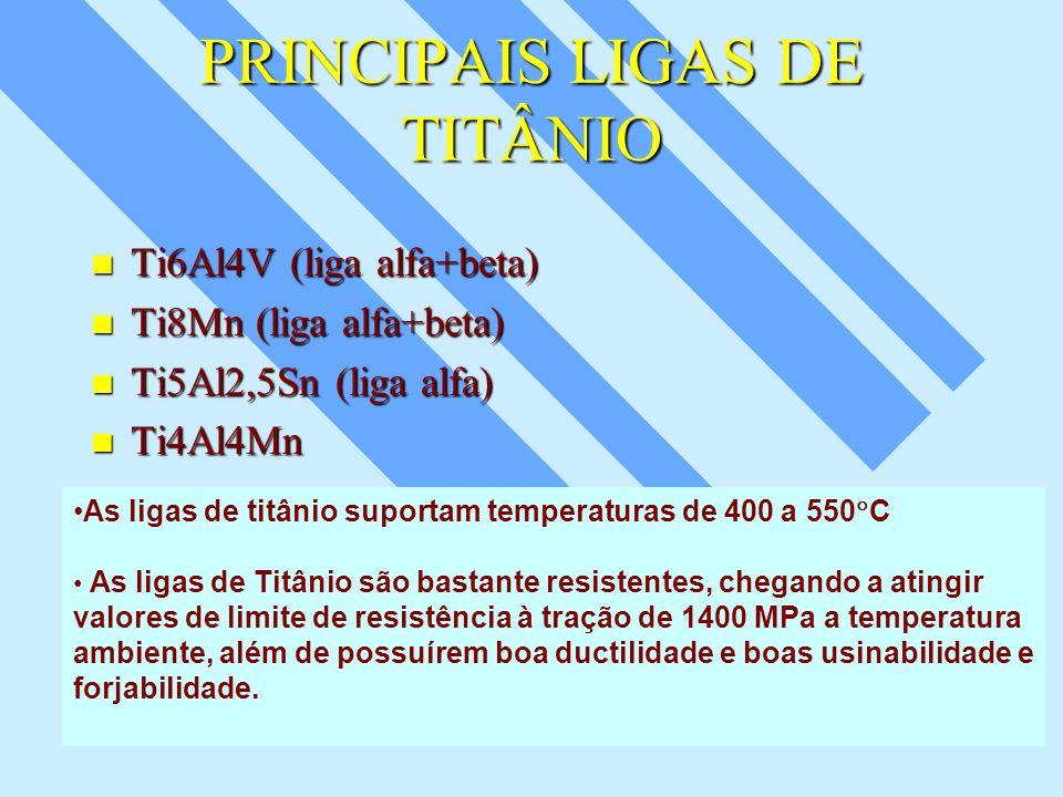 PRINCIPAIS LIGAS DE TITÂNIO Ti6Al4V (liga alfa+beta) Ti6Al4V (liga alfa+beta) Ti8Mn (liga alfa+beta) Ti8Mn (liga alfa+beta) Ti5Al2,5Sn (liga alfa) Ti5
