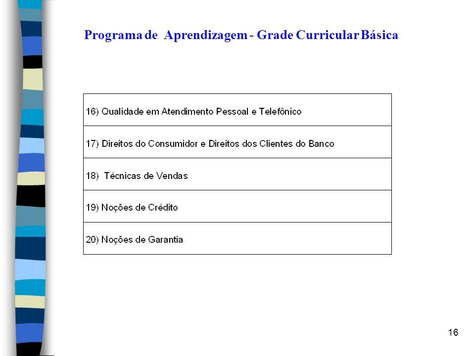 16 Programa de Aprendizagem - Grade Curricular Básica
