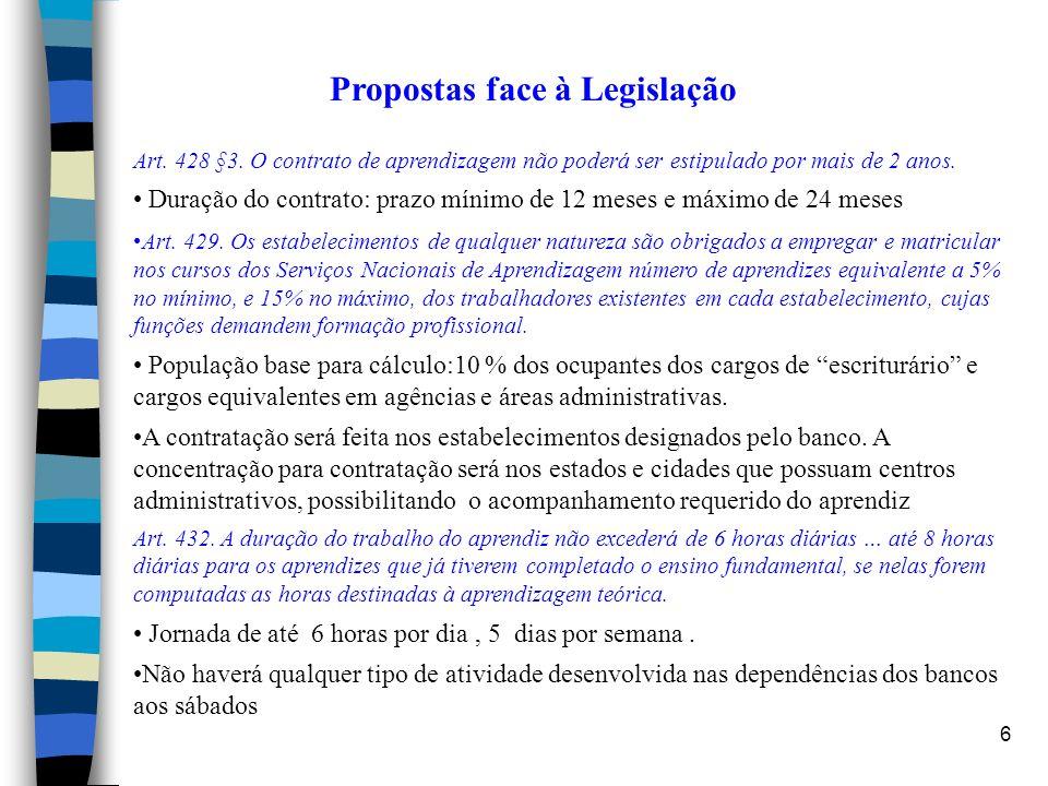 6 Propostas face à Legislação Art. 428 §3. O contrato de aprendizagem não poderá ser estipulado por mais de 2 anos. Duração do contrato: prazo mínimo