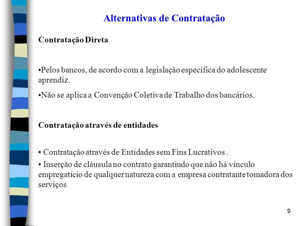 9 Alternativas de Contratação Contratação Direta Pelos bancos, de acordo com a legislação específica do adolescente aprendiz. Não se aplica a Convençã