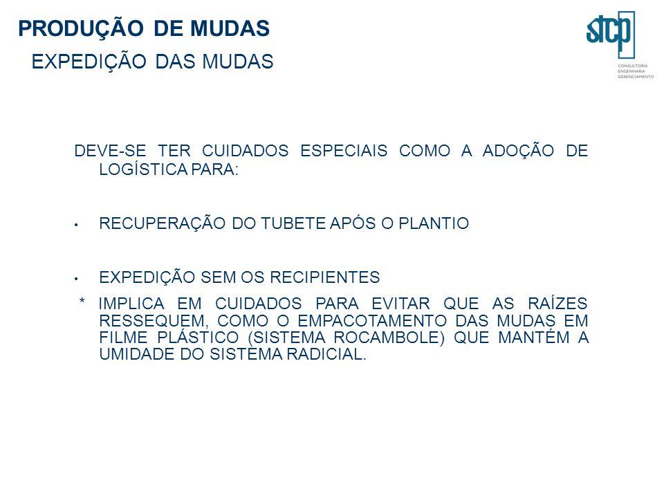 DEVE-SE TER CUIDADOS ESPECIAIS COMO A ADOÇÃO DE LOGÍSTICA PARA: RECUPERAÇÃO DO TUBETE APÓS O PLANTIO EXPEDIÇÃO SEM OS RECIPIENTES * IMPLICA EM CUIDADO