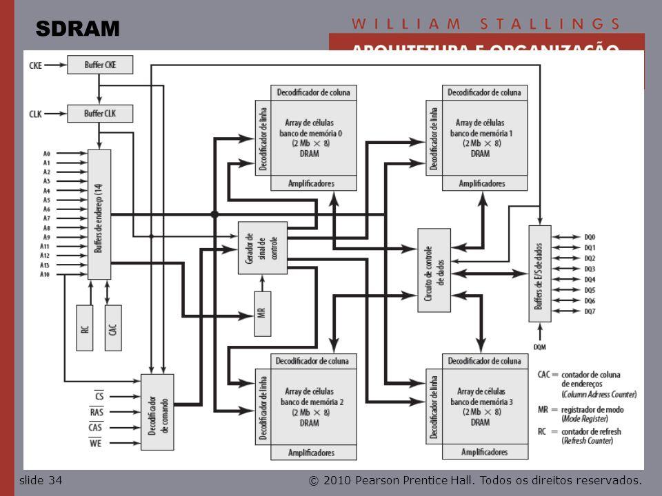 © 2010 Pearson Prentice Hall. Todos os direitos reservados.slide 34 SDRAM