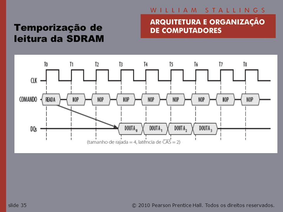 © 2010 Pearson Prentice Hall. Todos os direitos reservados.slide 35 Temporização de leitura da SDRAM