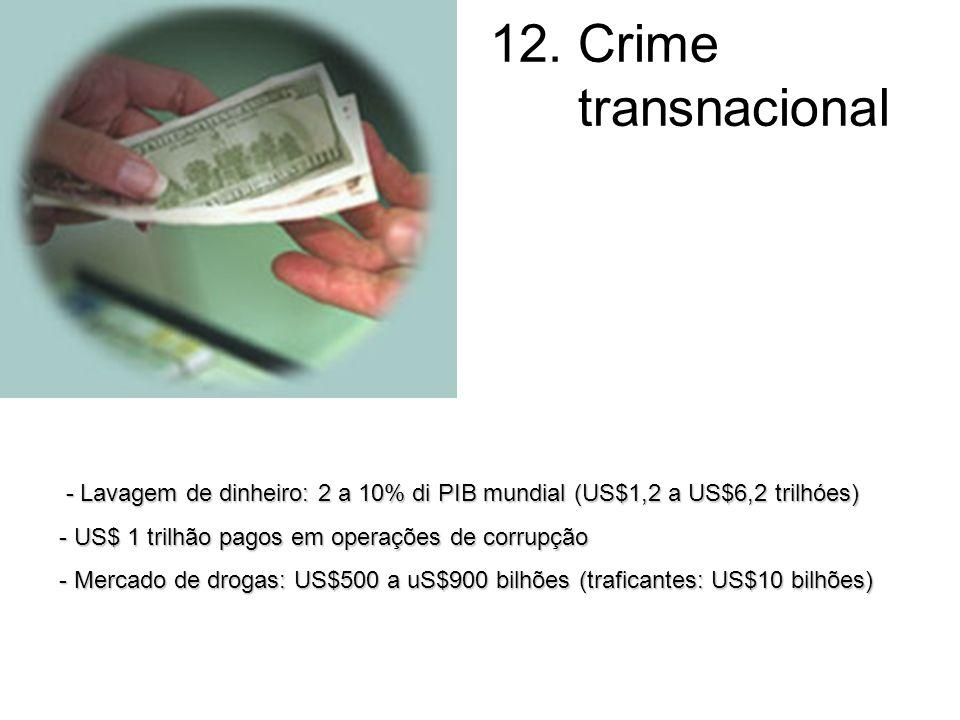 12.Crime transnacional - Lavagem de dinheiro: 2 a 10% di PIB mundial (US$1,2 a US$6,2 trilhóes) - Lavagem de dinheiro: 2 a 10% di PIB mundial (US$1,2