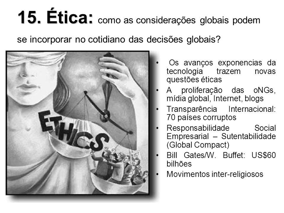15. Ética: 15. Ética: como as considerações globais podem se incorporar no cotidiano das decisões globais? Os avanços exponencias da tecnologia trazem