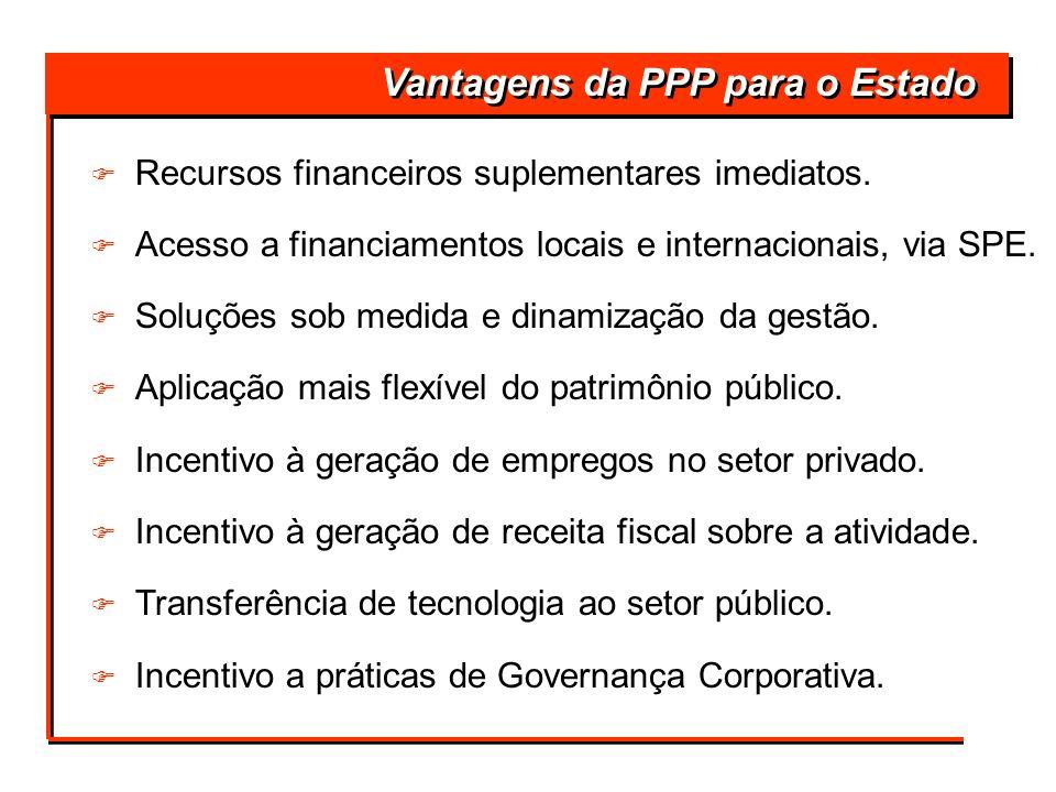 Vantagens da PPP para o Estado F F Recursos financeiros suplementares imediatos. F F Acesso a financiamentos locais e internacionais, via SPE. F F Sol