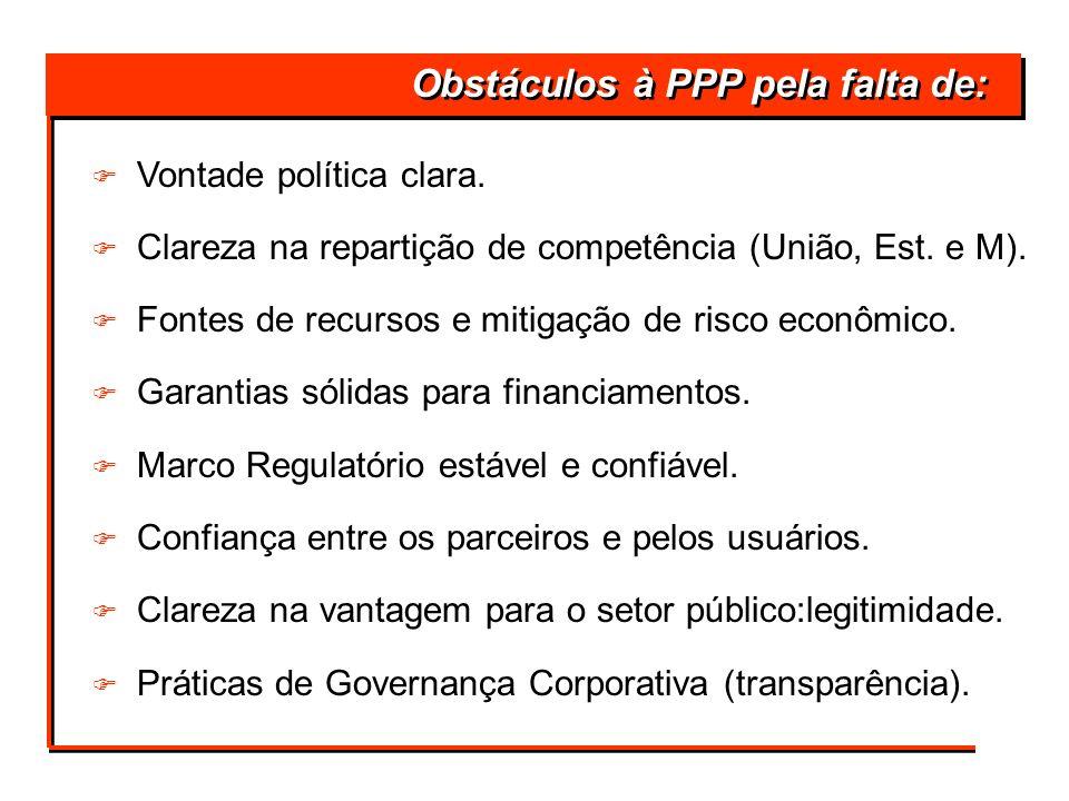 Obstáculos à PPP pela falta de: F F Vontade política clara. F F Clareza na repartição de competência (União, Est. e M). F F Fontes de recursos e mitig