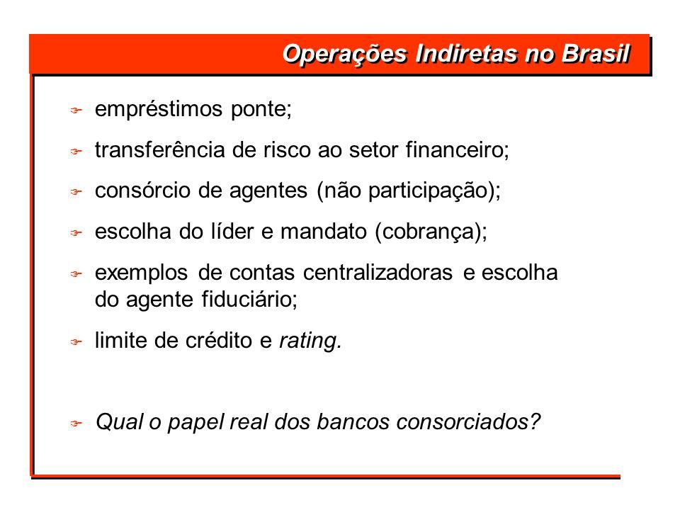 Operações Indiretas no Brasil F empréstimos ponte; F transferência de risco ao setor financeiro; F consórcio de agentes (não participação); F escolha