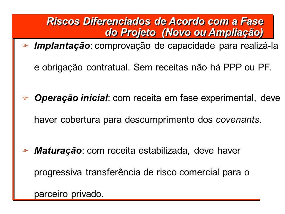 Riscos Diferenciados de Acordo com a Fase do Projeto (Novo ou Ampliação) Riscos Diferenciados de Acordo com a Fase do Projeto (Novo ou Ampliação) F F
