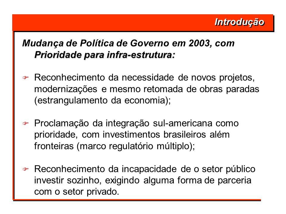 Introdução Prioridade para infra-estrutura: Mudança de Política de Governo em 2003, com Prioridade para infra-estrutura: F F Reconhecimento da necessi