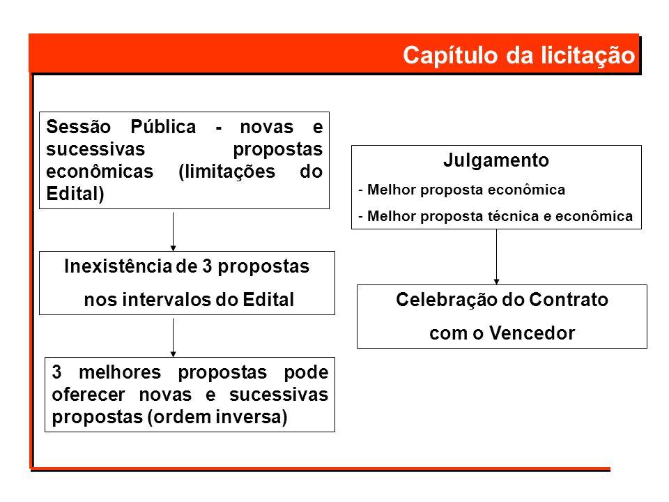 Capítulo da licitação Sessão Pública - novas e sucessivas propostas econômicas (limitações do Edital) 3 melhores propostas pode oferecer novas e suces