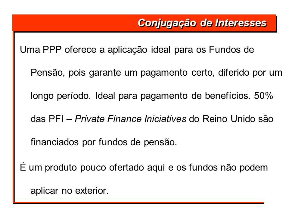 Conjugação de Interesses Uma PPP oferece a aplicação ideal para os Fundos de Pensão, pois garante um pagamento certo, diferido por um longo período. I