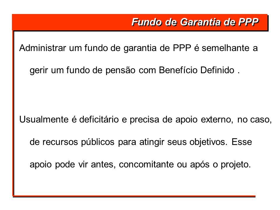 Fundo de Garantia de PPP Administrar um fundo de garantia de PPP é semelhante a gerir um fundo de pensão com Benefício Definido. Usualmente é deficitá
