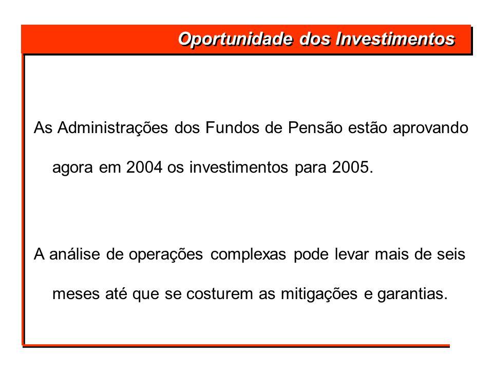 Oportunidade dos Investimentos As Administrações dos Fundos de Pensão estão aprovando agora em 2004 os investimentos para 2005. A análise de operações