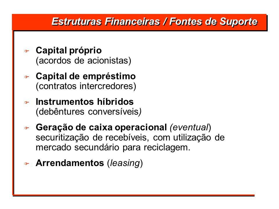 Estruturas Financeiras / Fontes de Suporte F F Capital próprio (acordos de acionistas) F F Capital de empréstimo (contratos intercredores) F F Instrum
