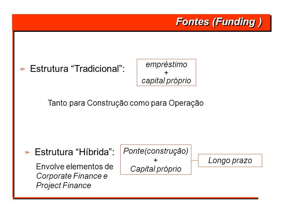 F F Estrutura Tradicional: Fontes (Funding ) empréstimo + capital próprio F F Estrutura Híbrida: Ponte(construção) + Capital próprio Longo prazo Tanto