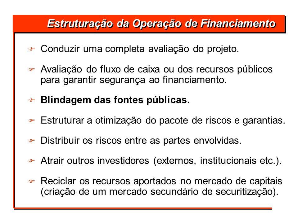 Estruturação da Operação de Financiamento F F Conduzir uma completa avaliação do projeto. F F Avaliação do fluxo de caixa ou dos recursos públicos par