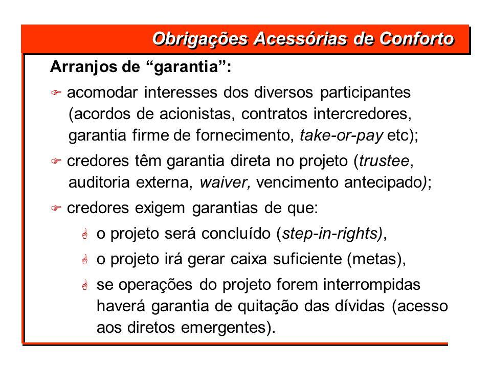 Arranjos de garantia: F acomodar interesses dos diversos participantes (acordos de acionistas, contratos intercredores, garantia firme de fornecimento