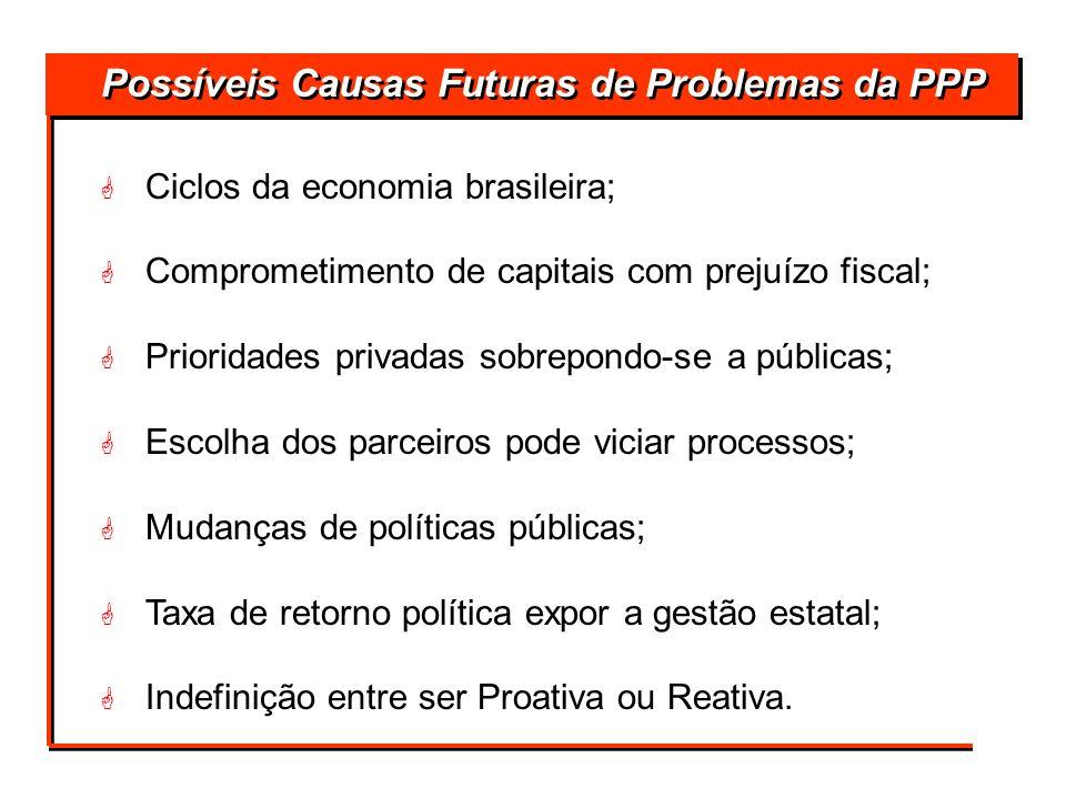 Possíveis Causas Futuras de Problemas da PPP G G Ciclos da economia brasileira; G G Comprometimento de capitais com prejuízo fiscal; G G Prioridades p