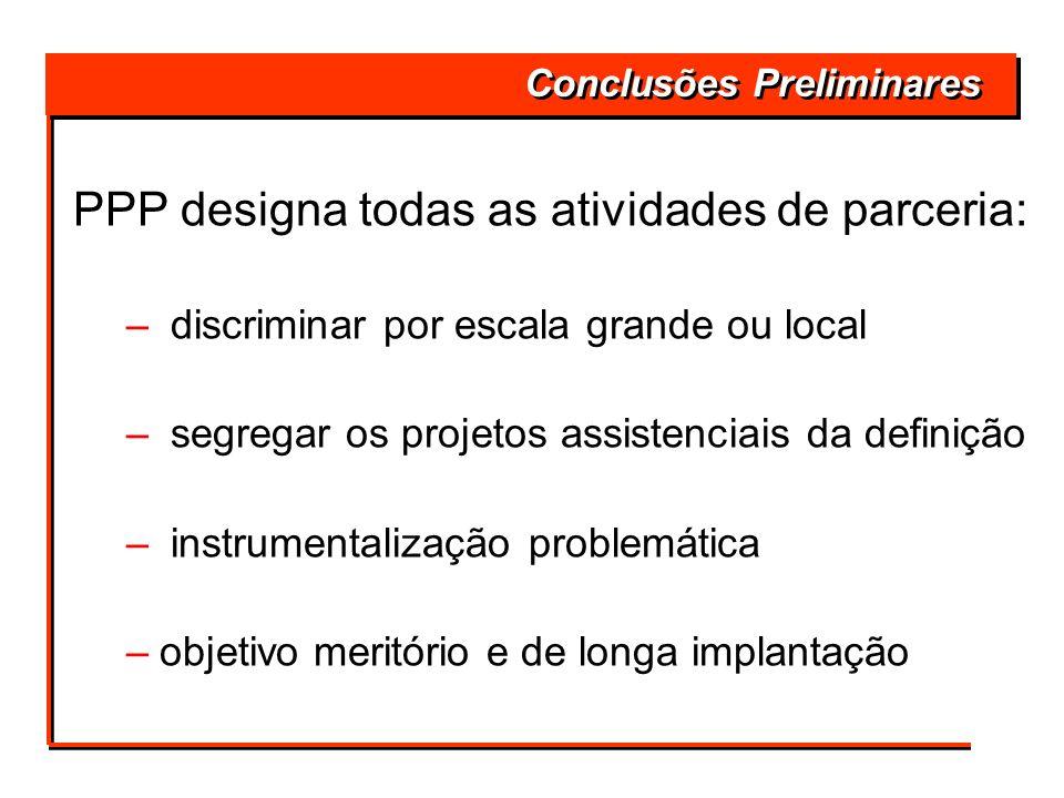 Conclusões Preliminares PPP designa todas as atividades de parceria: – discriminar por escala grande ou local – segregar os projetos assistenciais da