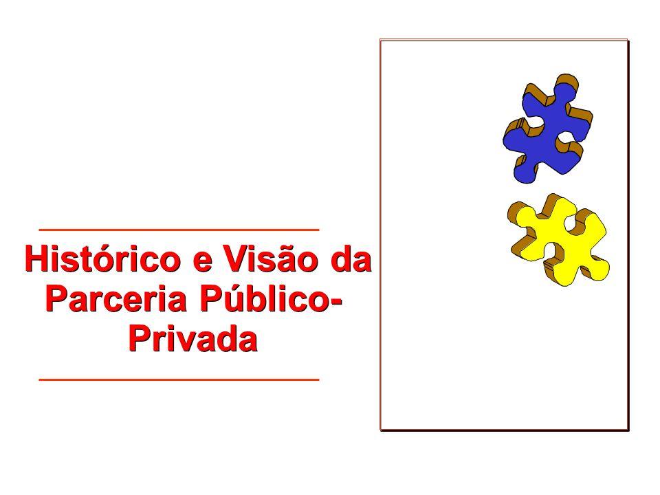 Definição de Parceria Pode ser: Pública-Pública, Privada-Privada ou Pública-Privada.