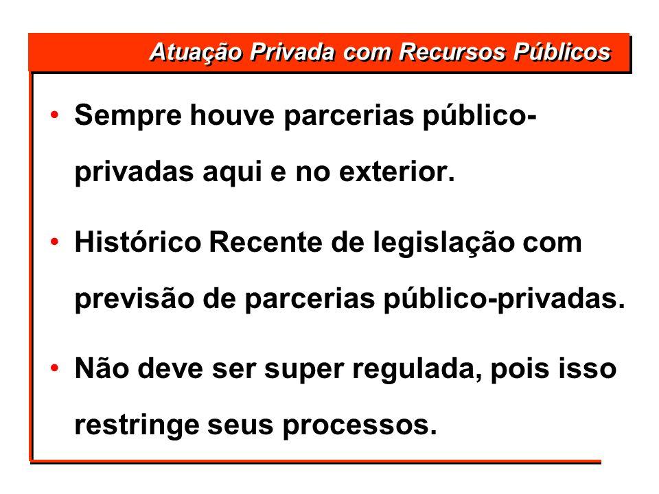 Atuação Privada com Recursos Públicos Sempre houve parcerias público- privadas aqui e no exterior. Histórico Recente de legislação com previsão de par