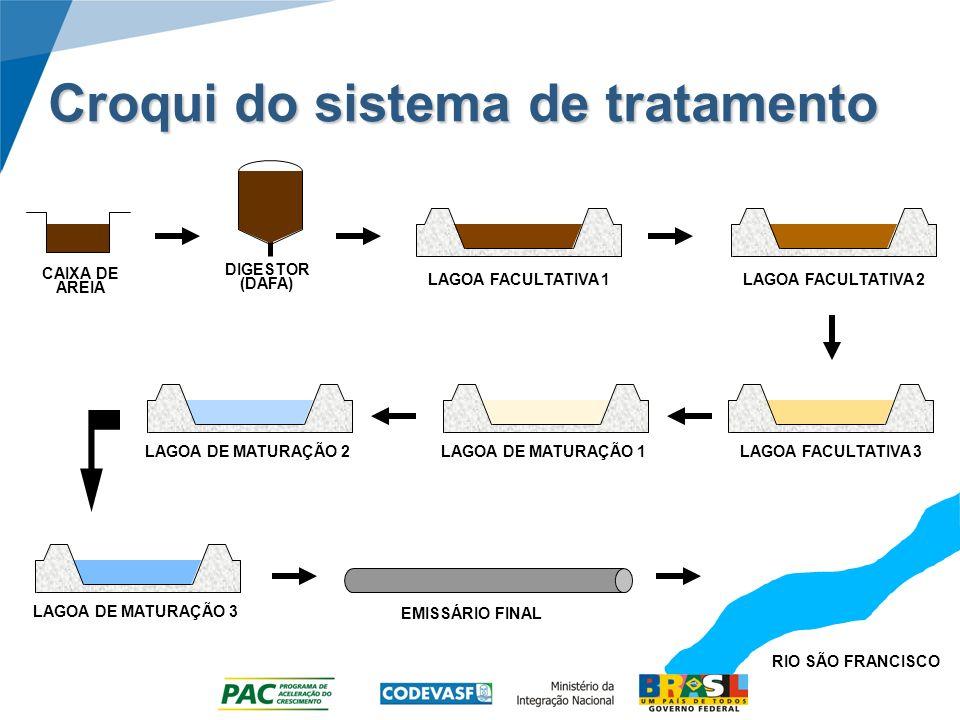 Croqui do sistema de tratamento CAIXA DE AREIA DIGESTOR (DAFA) LAGOA FACULTATIVA 1LAGOA FACULTATIVA 2 LAGOA FACULTATIVA 3LAGOA DE MATURAÇÃO 1LAGOA DE