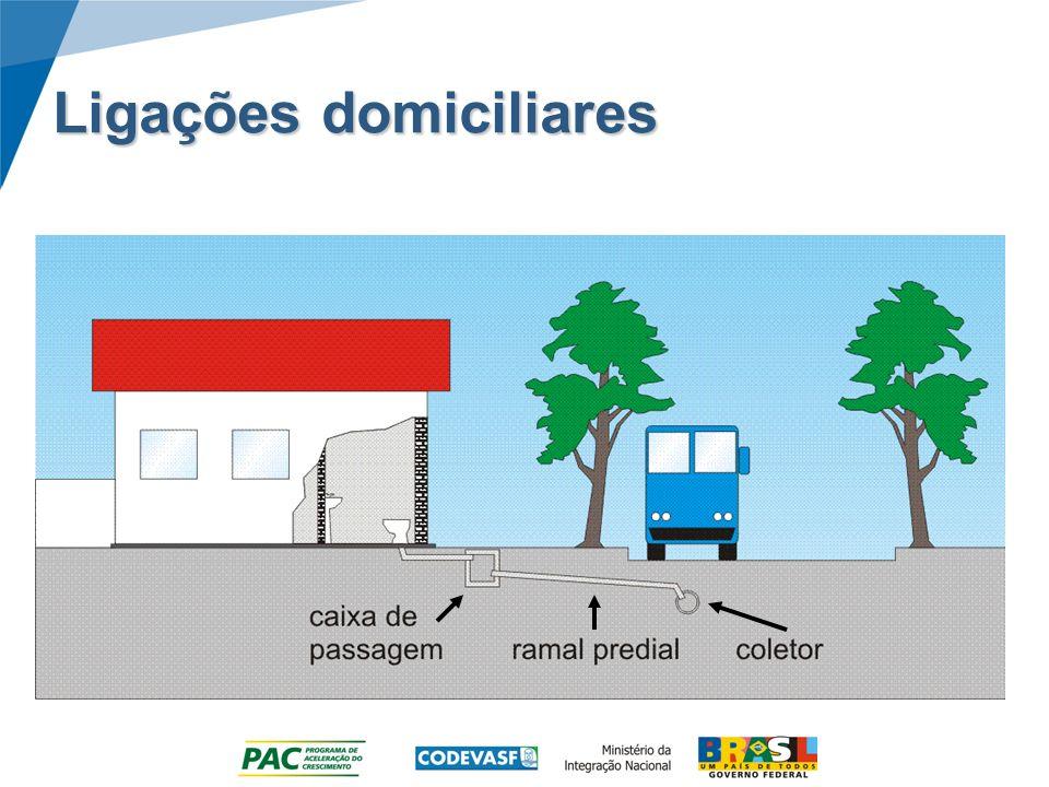 IMPACTOMEDIDA Escavação do solo (manual ou mecanicamente) nas vias públicas e fundos de lotes.