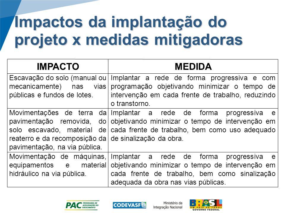 IMPACTOMEDIDA Escavação do solo (manual ou mecanicamente) nas vias públicas e fundos de lotes. Implantar a rede de forma progressiva e com programação