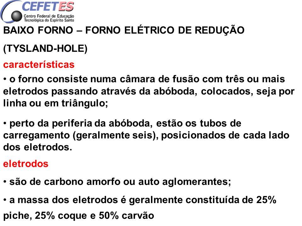 BAIXO FORNO – FORNO ELÉTRICO DE REDUÇÃO (TYSLAND-HOLE) características o forno consiste numa câmara de fusão com três ou mais eletrodos passando atrav