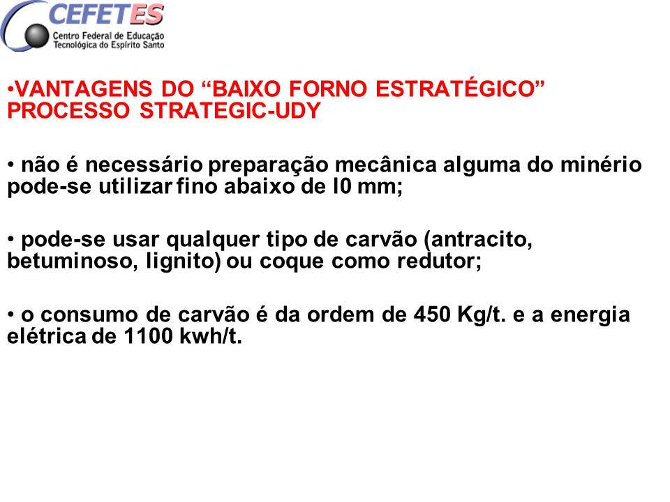 VANTAGENS DO BAIXO FORNO ESTRATÉGICO PROCESSO STRATEGIC-UDY não é necessário preparação mecânica alguma do minério pode-se utilizar fino abaixo de l0