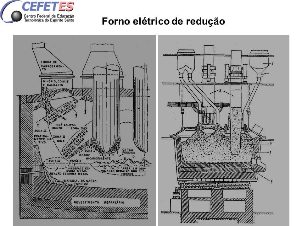 Forno elétrico de redução