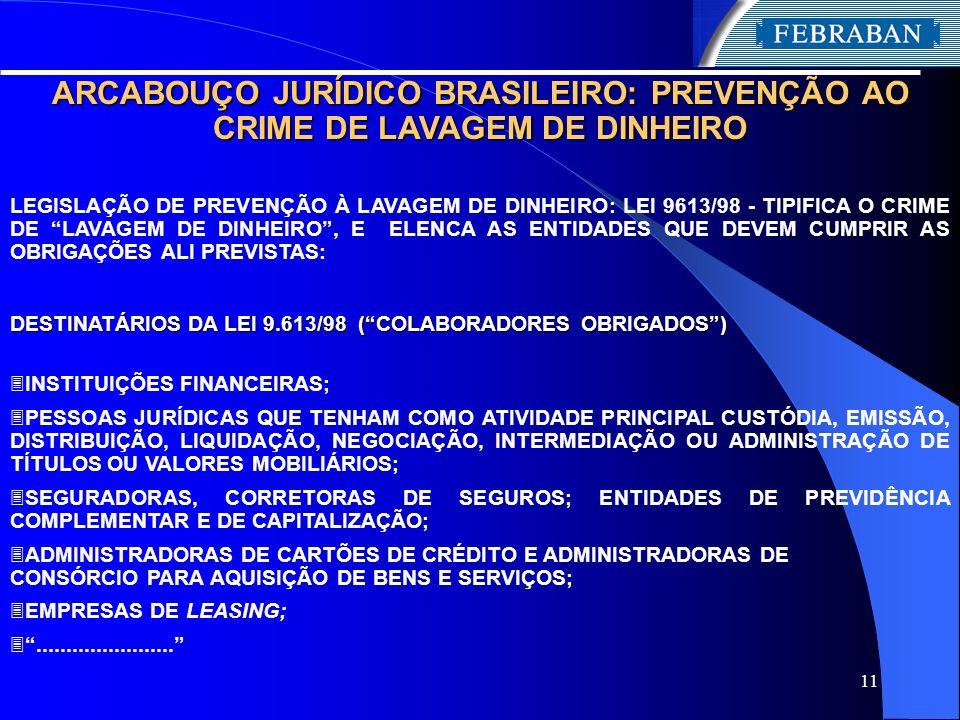 11 ARCABOUÇO JURÍDICO BRASILEIRO: PREVENÇÃO AO CRIME DE LAVAGEM DE DINHEIRO LEGISLAÇÃO DE PREVENÇÃO À LAVAGEM DE DINHEIRO: LEI 9613/98 - TIPIFICA O CR