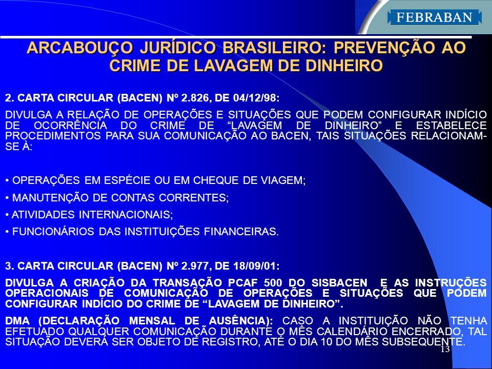 13 ARCABOUÇO JURÍDICO BRASILEIRO: PREVENÇÃO AO CRIME DE LAVAGEM DE DINHEIRO 2. CARTA CIRCULAR (BACEN) Nº 2.826, DE 04/12/98: DIVULGA A RELAÇÃO DE OPER