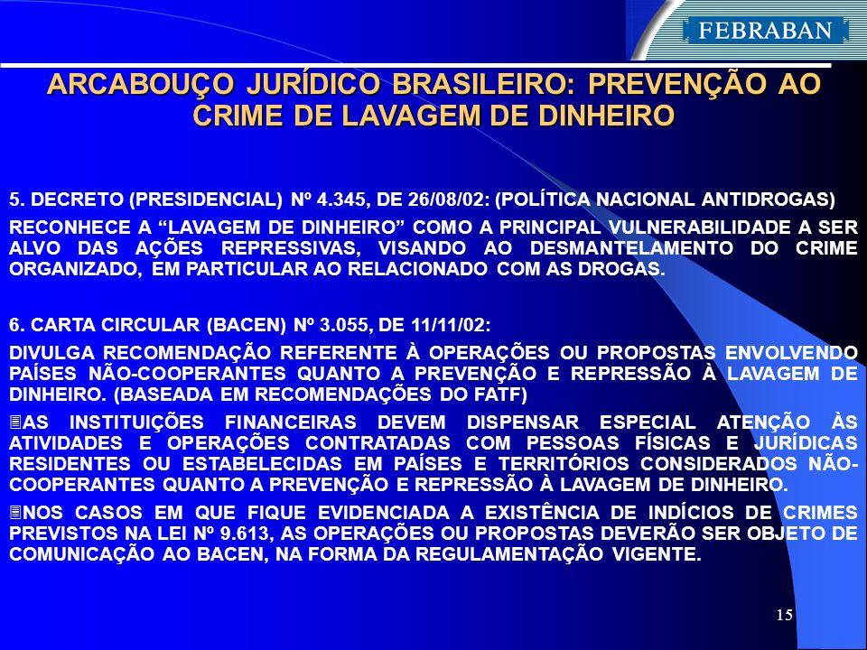 15 ARCABOUÇO JURÍDICO BRASILEIRO: PREVENÇÃO AO CRIME DE LAVAGEM DE DINHEIRO 5. DECRETO (PRESIDENCIAL) Nº 4.345, DE 26/08/02: (POLÍTICA NACIONAL ANTIDR