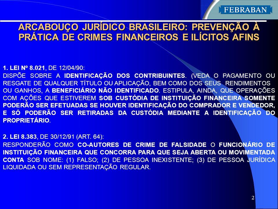 2 ARCABOUÇO JURÍDICO BRASILEIRO: PREVENÇÃO À PRÁTICA DE CRIMES FINANCEIROS E ILÍCITOS AFINS 1. LEI Nº 8.021, DE 12/04/90: DISPÕE SOBRE A IDENTIFICAÇÃO